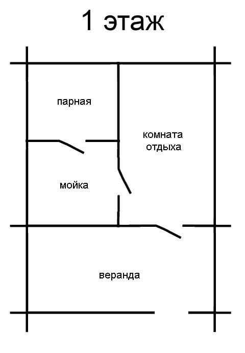 banya7-1et